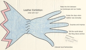 Leather exhibition planning